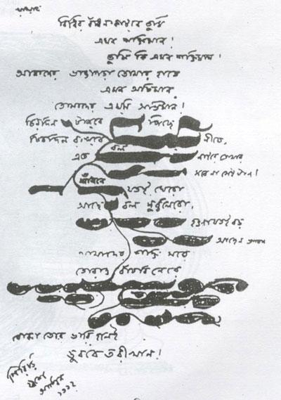 'Rabindranath Tagore Manuscript' - The Culturium